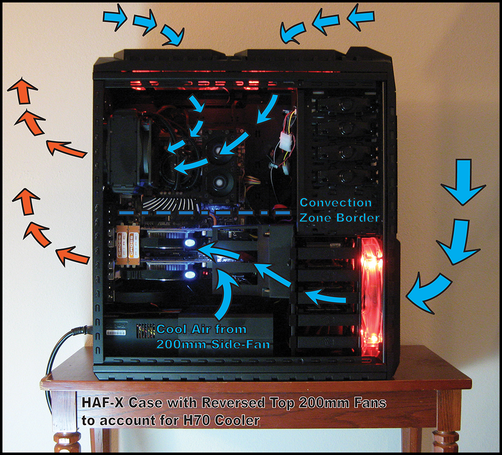 How To Upgrade Your Graphics Card Cooling In A Multi Gpu